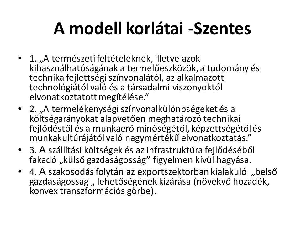 A modell korlátai -Szentes