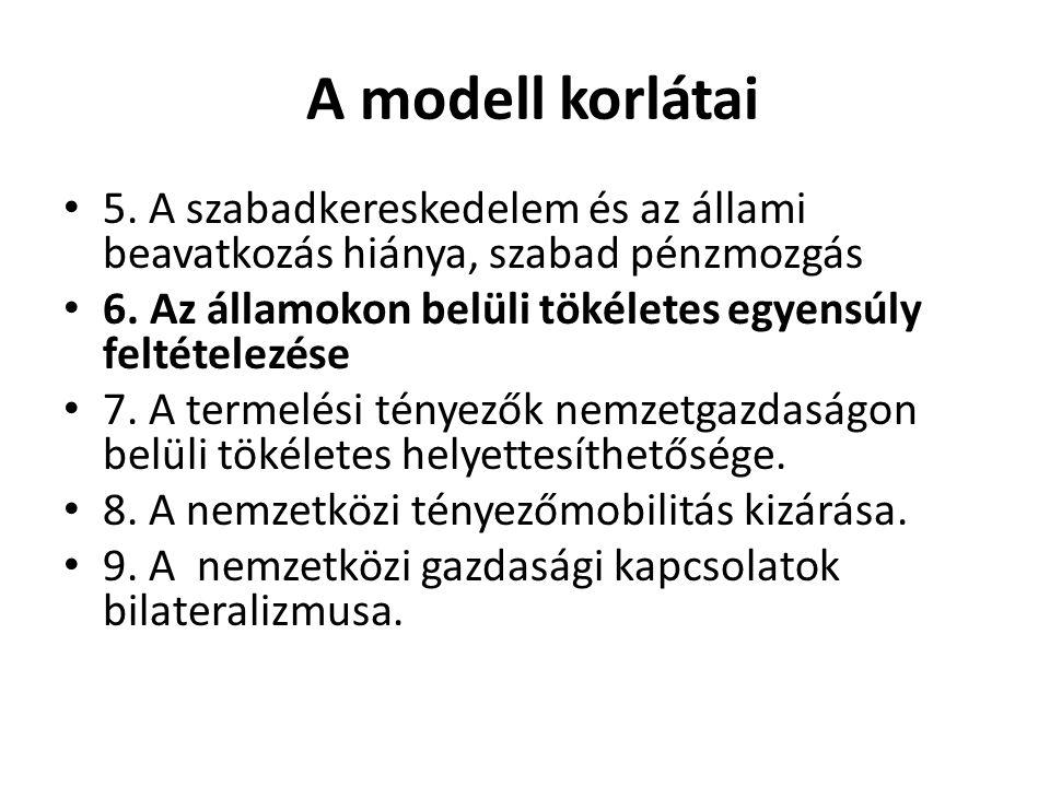 A modell korlátai 5. A szabadkereskedelem és az állami beavatkozás hiánya, szabad pénzmozgás.