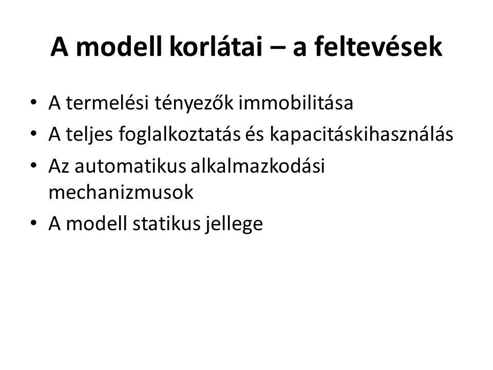 A modell korlátai – a feltevések