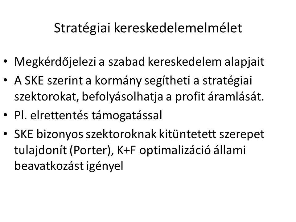 Stratégiai kereskedelemelmélet