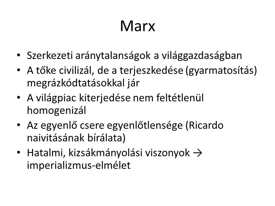 Marx Szerkezeti aránytalanságok a világgazdaságban