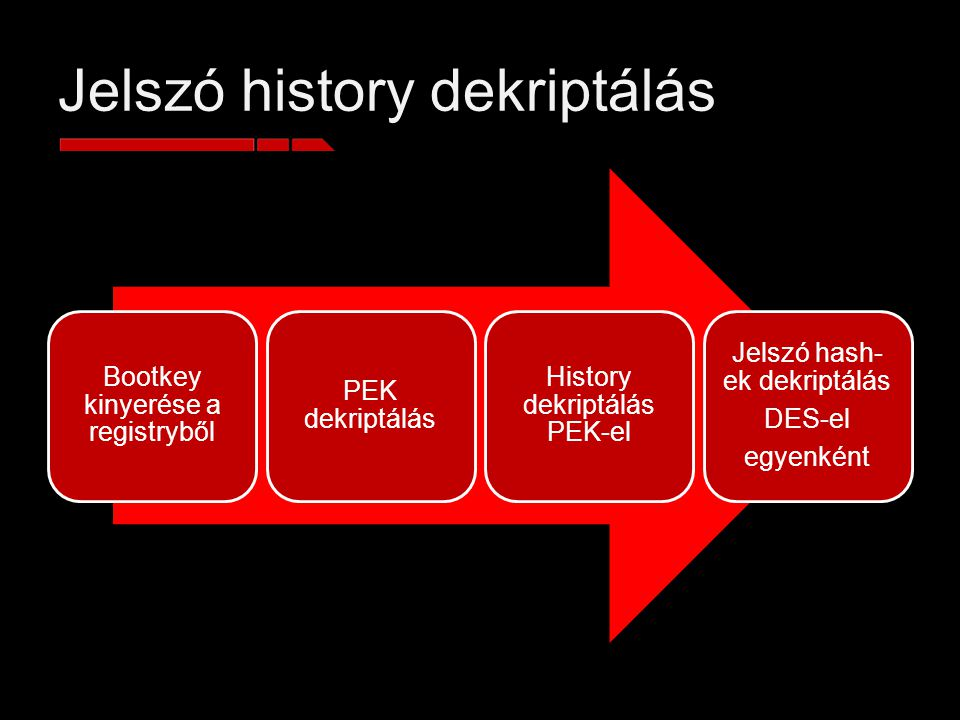 Jelszó history dekriptálás