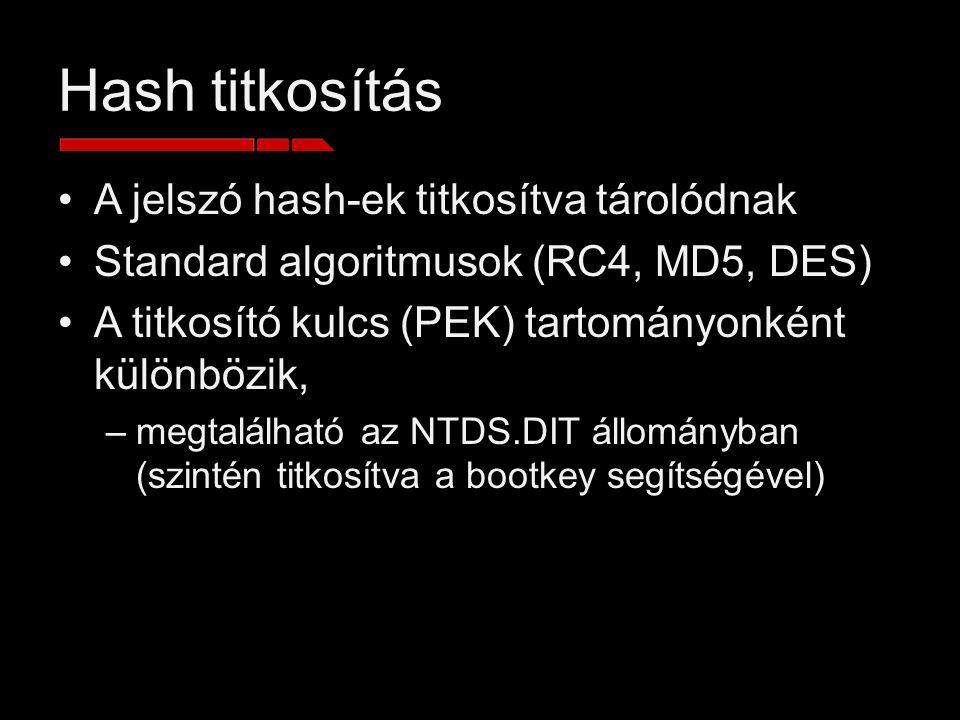 Hash titkosítás A jelszó hash-ek titkosítva tárolódnak