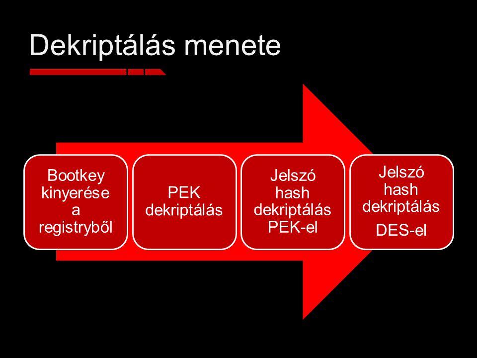 Dekriptálás menete Bootkey kinyerése a registryből PEK dekriptálás
