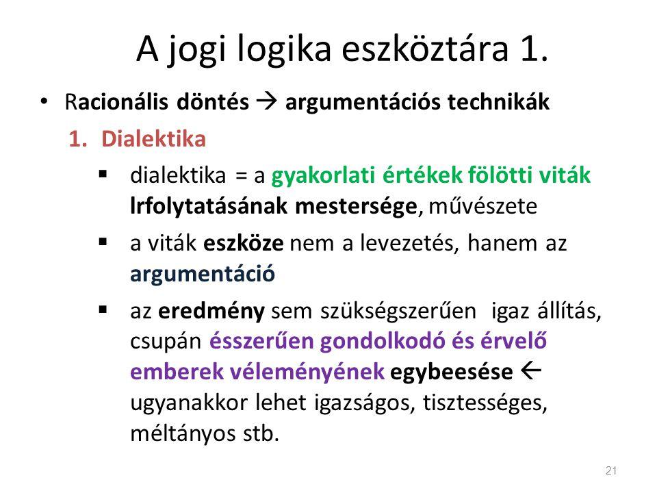 A jogi logika eszköztára 1.