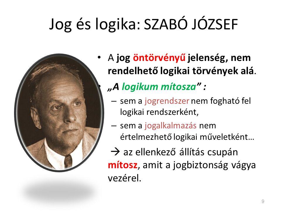 Jog és logika: SZABÓ JÓZSEF