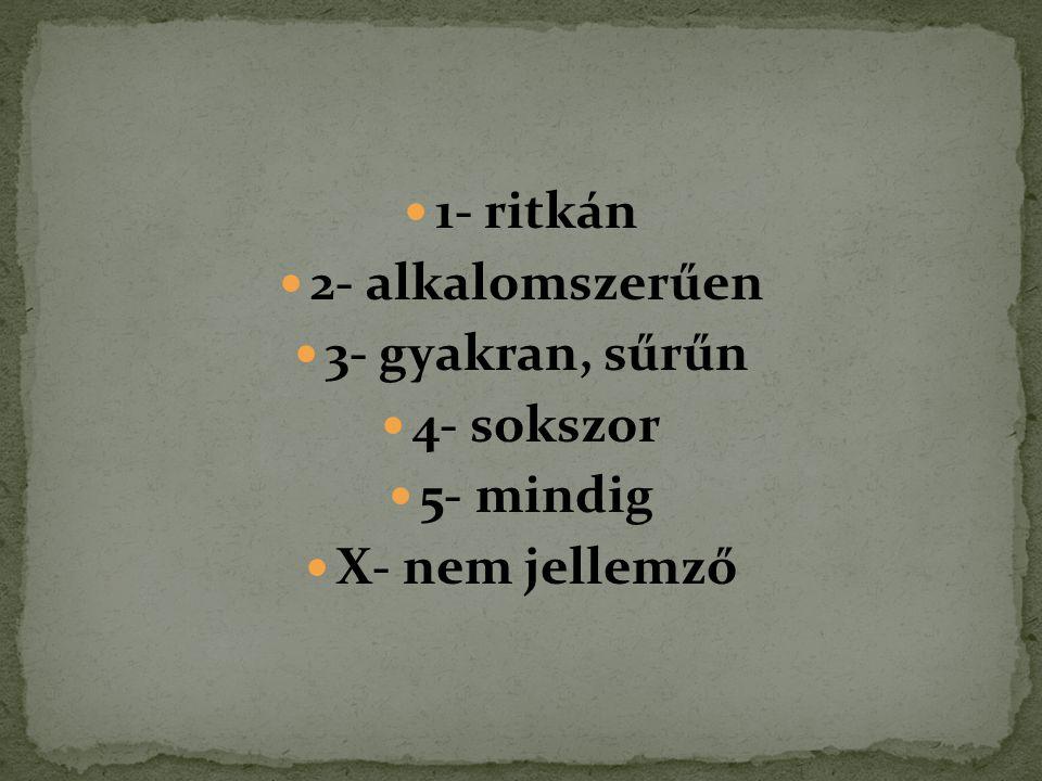 1- ritkán 2- alkalomszerűen 3- gyakran, sűrűn 4- sokszor 5- mindig X- nem jellemző