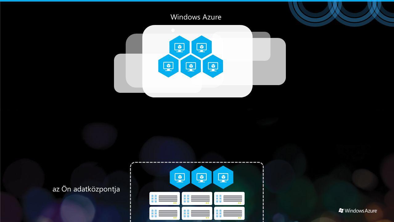 Windows Azure az Ön adatközpontja