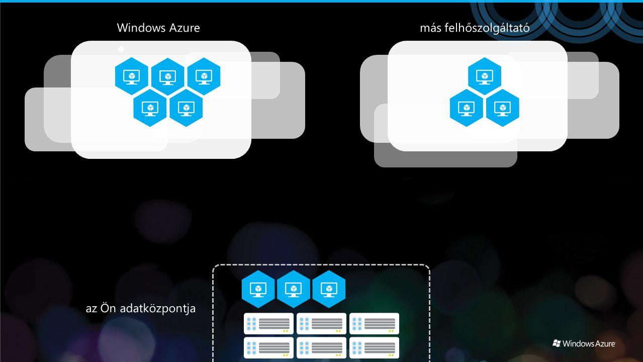 Windows Azure más felhőszolgáltató az Ön adatközpontja