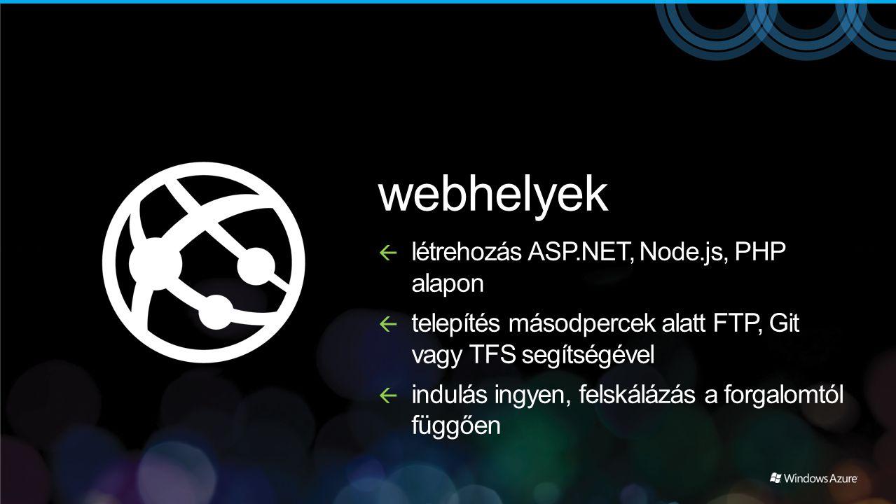 webhelyek létrehozás ASP.NET, Node.js, PHP alapon