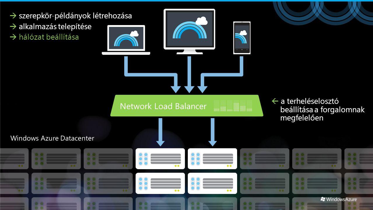 Network Load Balancer  szerepkör-példányok létrehozása