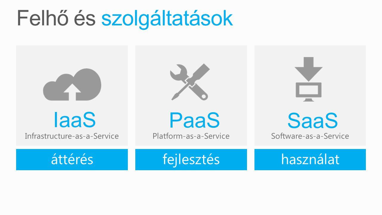 Felhő és szolgáltatások