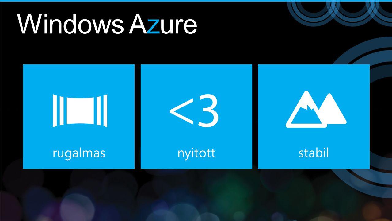 Windows Azure rugalmas nyitott stabil