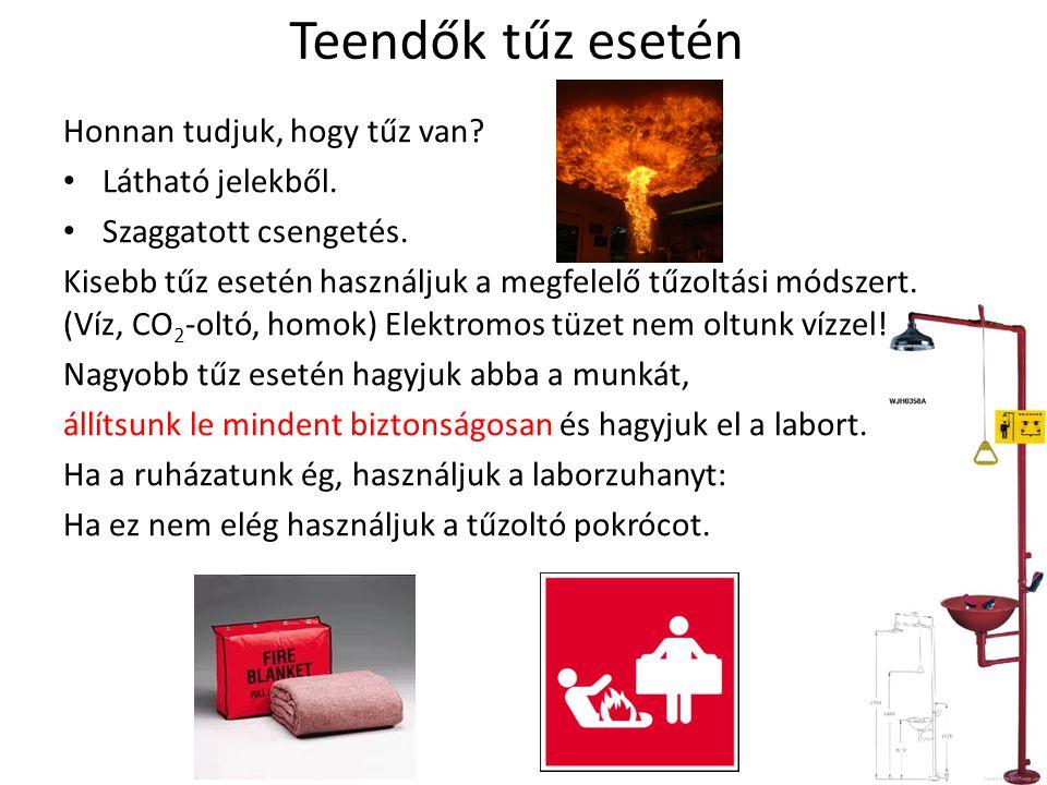 Teendők tűz esetén Honnan tudjuk, hogy tűz van Látható jelekből.