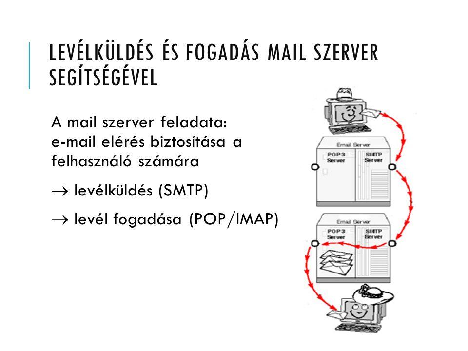Levélküldés és fogadás mail szerver segítségével