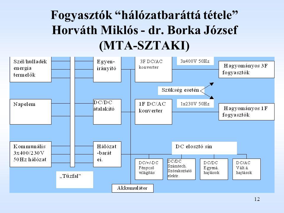 Fogyasztók hálózatbaráttá tétele Horváth Miklós - dr