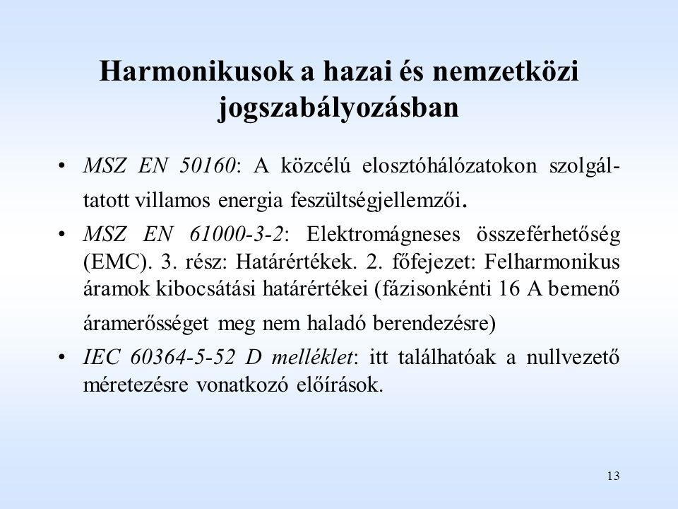 Harmonikusok a hazai és nemzetközi jogszabályozásban