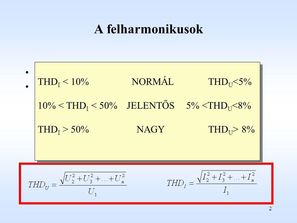 A felharmonikusok THDI < 10% NORMÁL THDU<5% 10% < THDI < 50% JELENTŐS 5% <THDU<8%