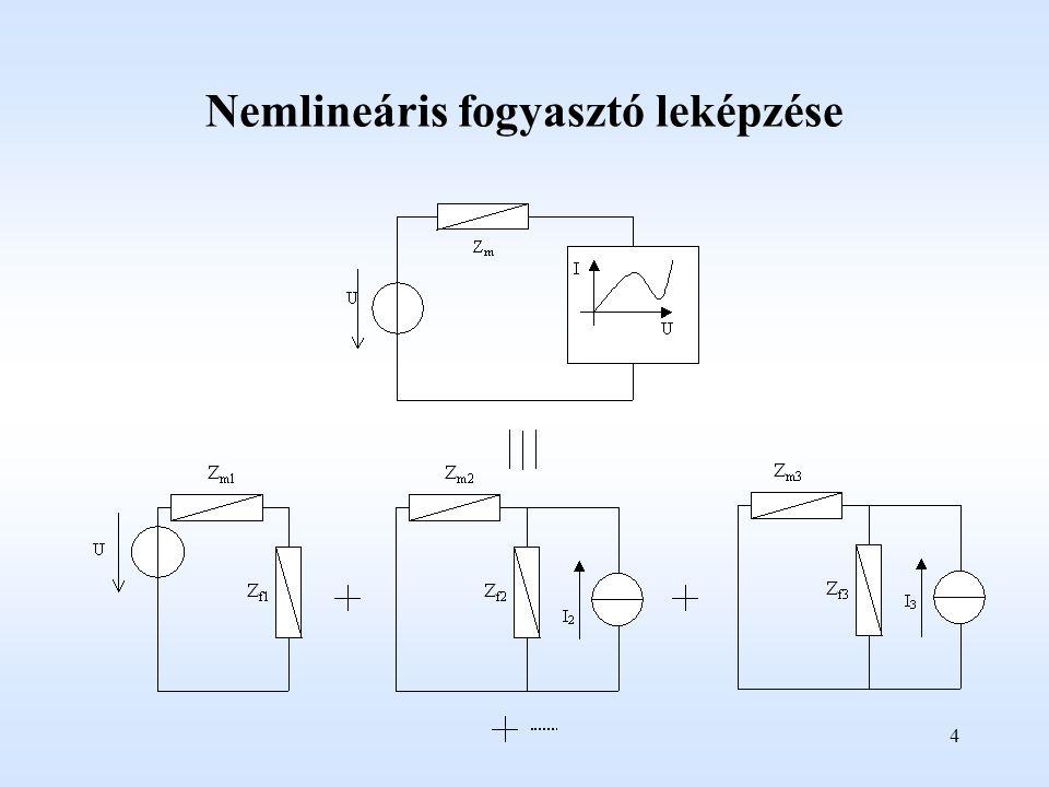 Nemlineáris fogyasztó leképzése