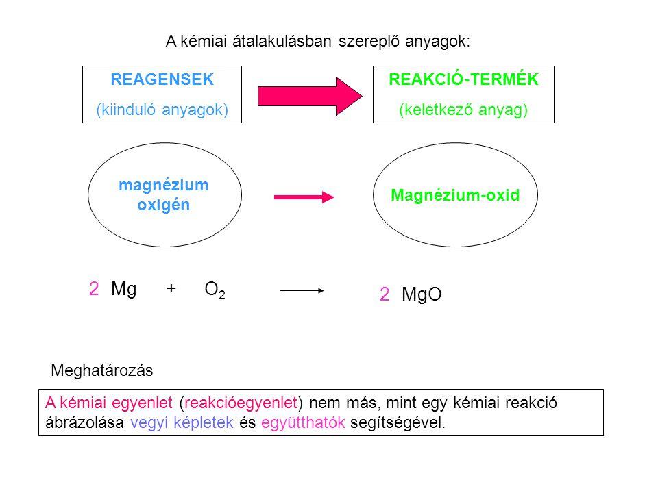 2 Mg + O2 2 MgO A kémiai átalakulásban szereplő anyagok: REAGENSEK