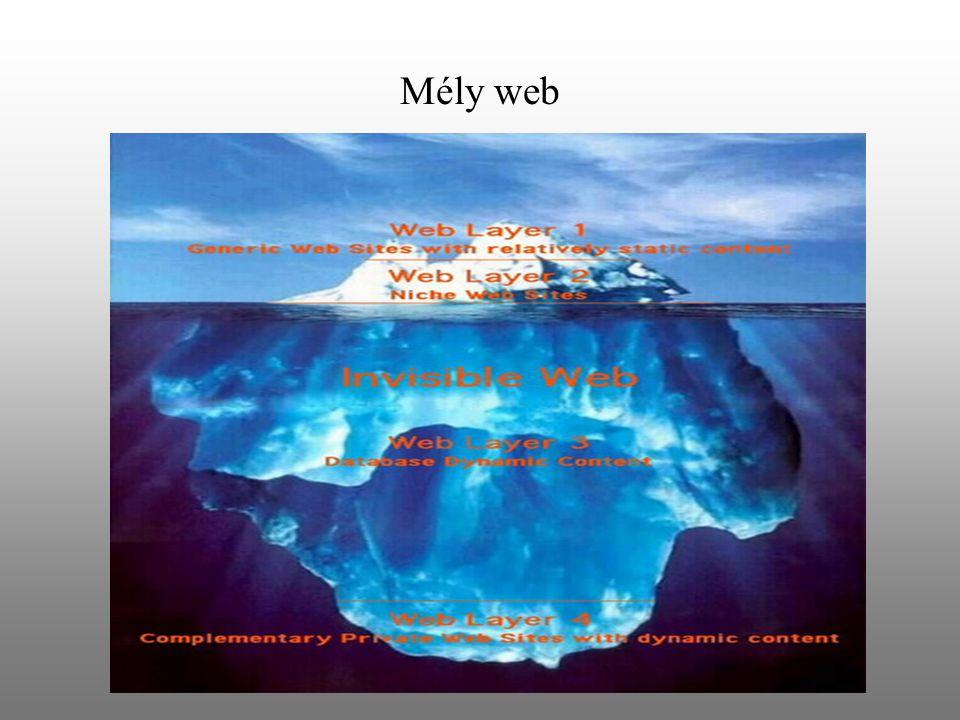 Mély web