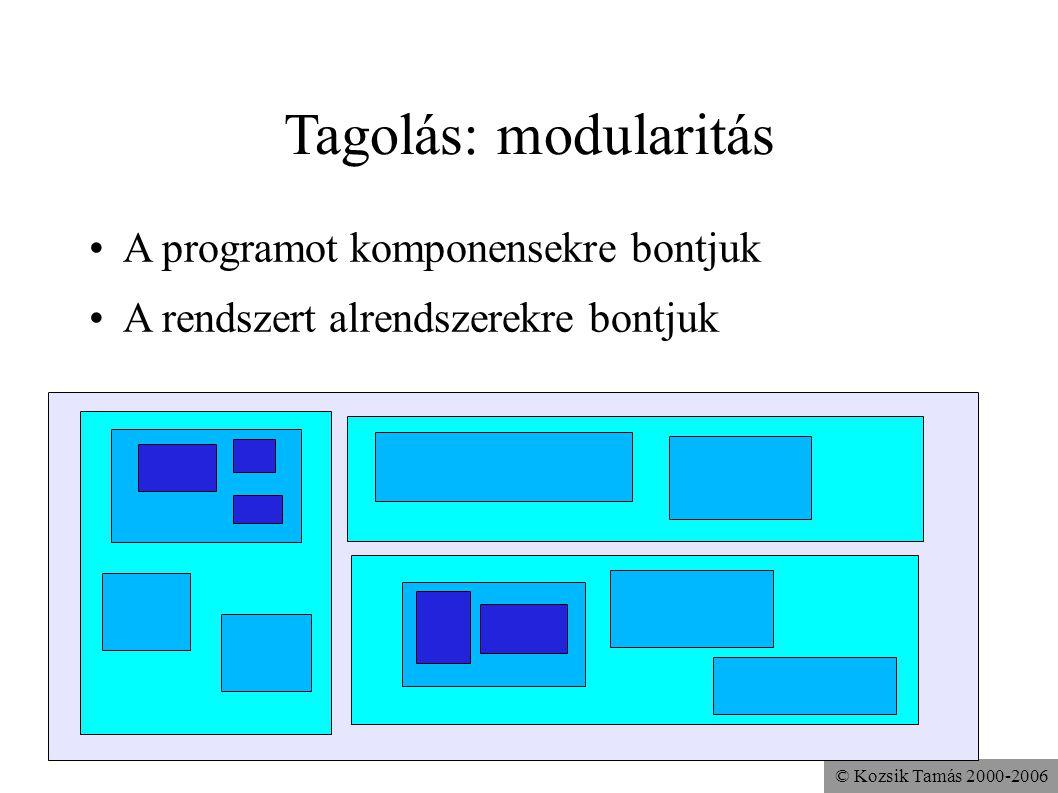 Tagolás: modularitás A programot komponensekre bontjuk