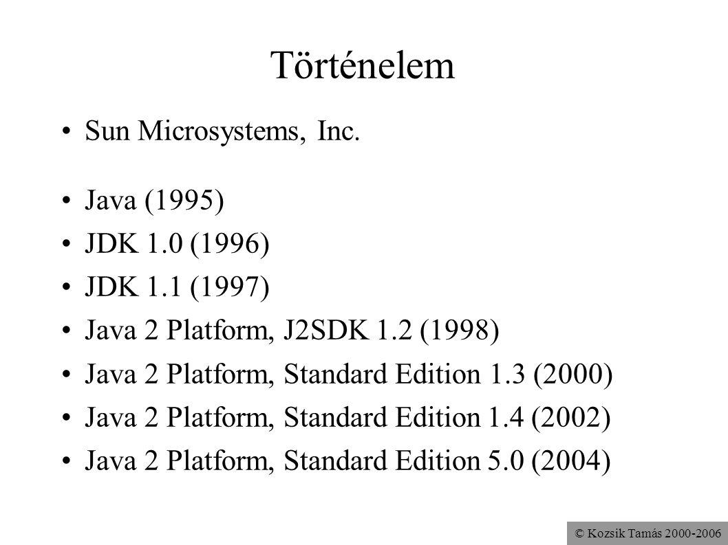 Történelem Sun Microsystems, Inc. Java (1995) JDK 1.0 (1996)