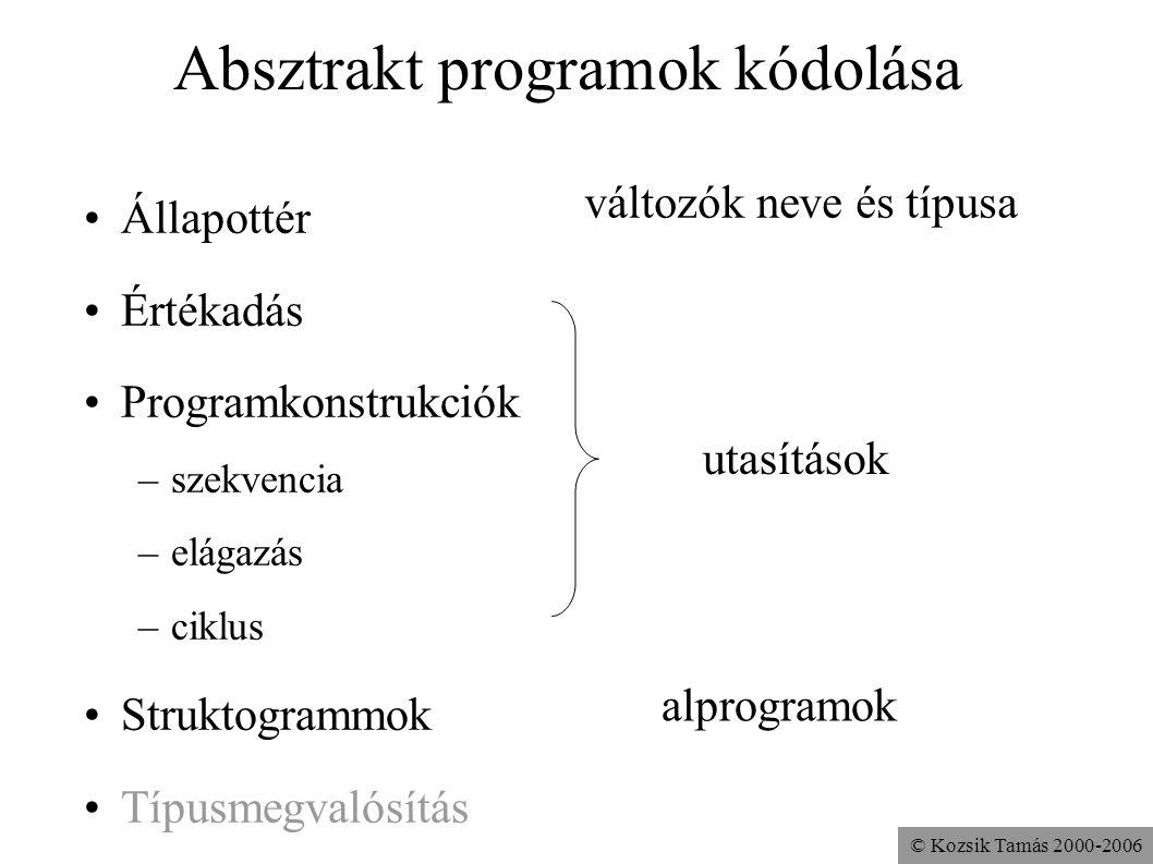 Absztrakt programok kódolása