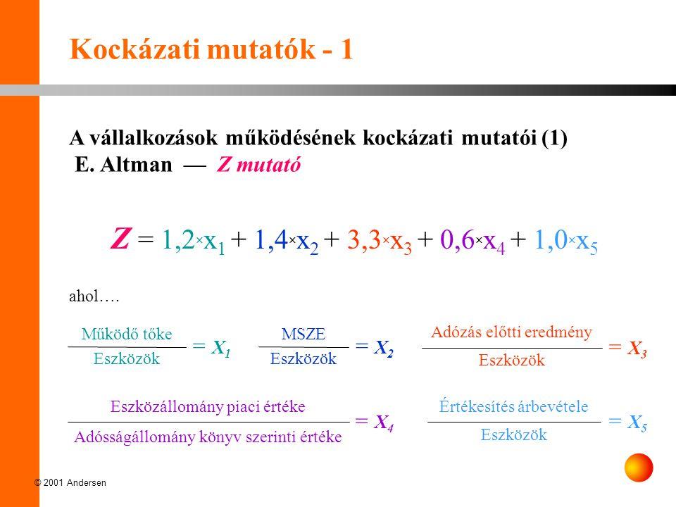 Z = 1,2x1 + 1,4x2 + 3,3x3 + 0,6x4 + 1,0x5 Kockázati mutatók - 1