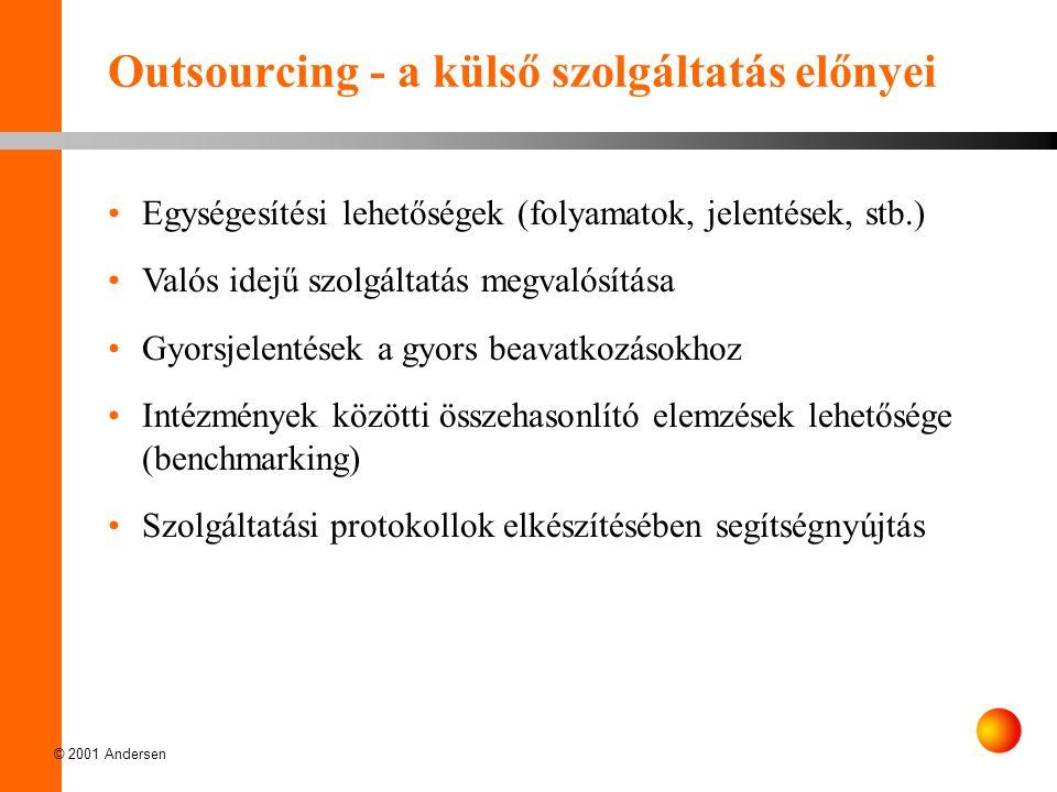 Outsourcing - a külső szolgáltatás előnyei
