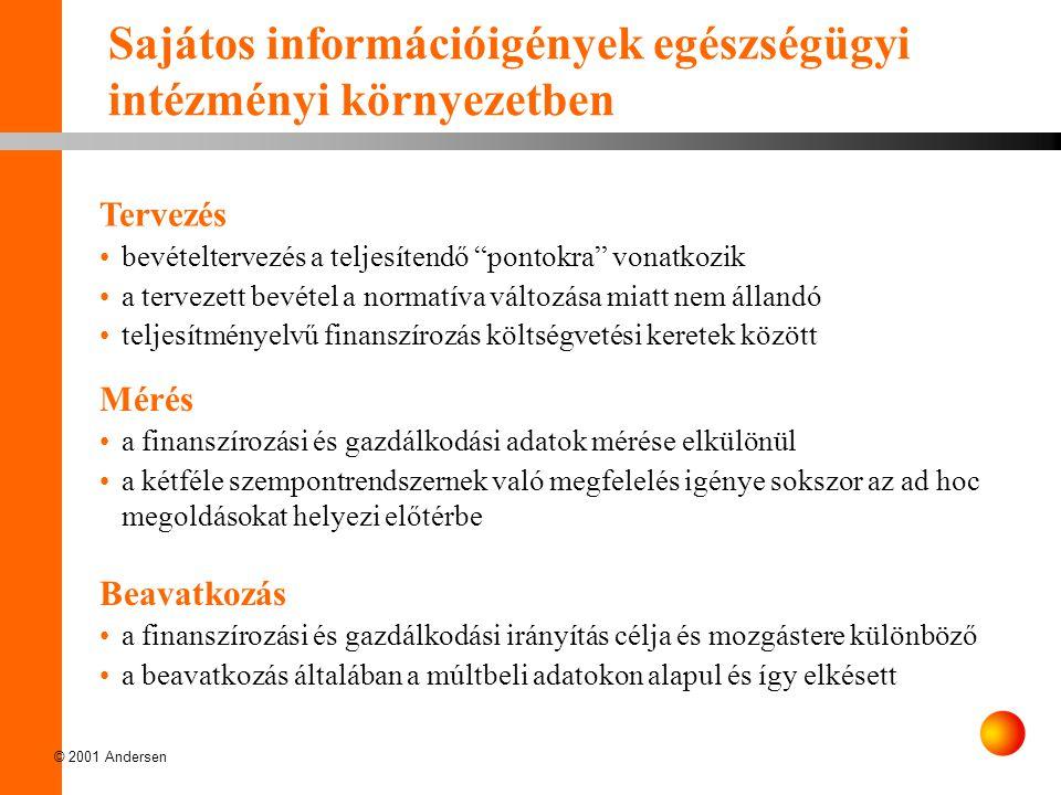 Sajátos információigények egészségügyi intézményi környezetben