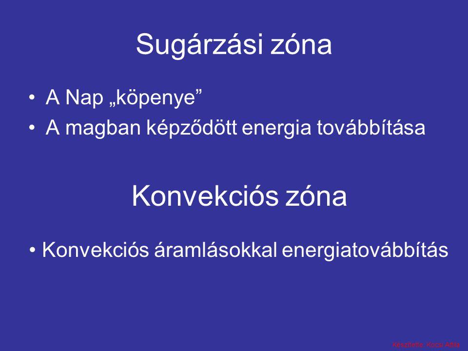 """Sugárzási zóna Konvekciós zóna A Nap """"köpenye"""