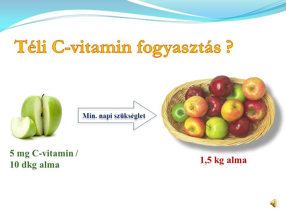 Téli C-vitamin fogyasztás