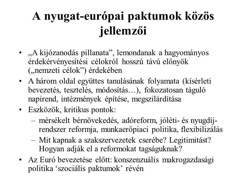 A nyugat-európai paktumok közös jellemzői