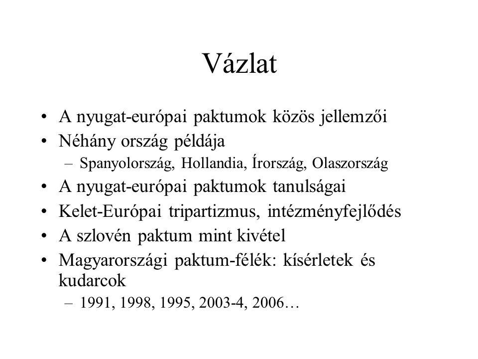 Vázlat A nyugat-európai paktumok közös jellemzői Néhány ország példája