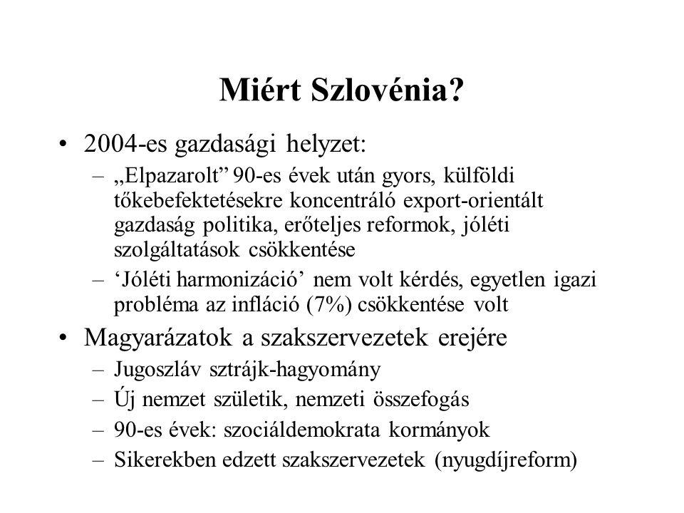 Miért Szlovénia 2004-es gazdasági helyzet: