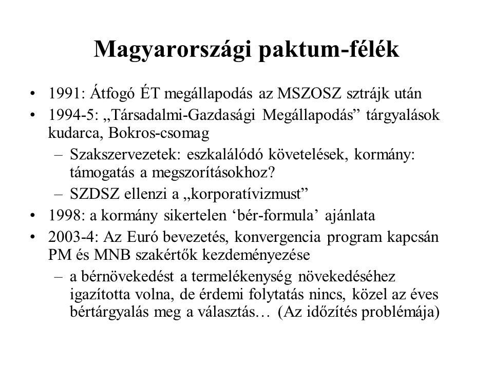 Magyarországi paktum-félék