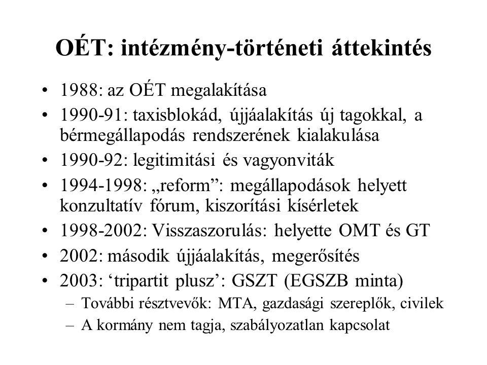 OÉT: intézmény-történeti áttekintés