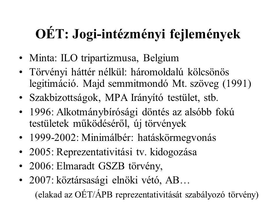 OÉT: Jogi-intézményi fejlemények