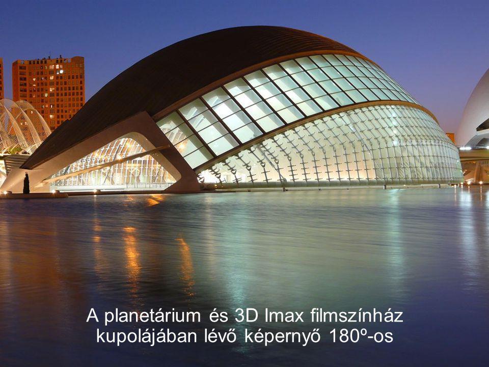 A planetárium és 3D Imax filmszínház kupolájában lévő képernyő 180º-os