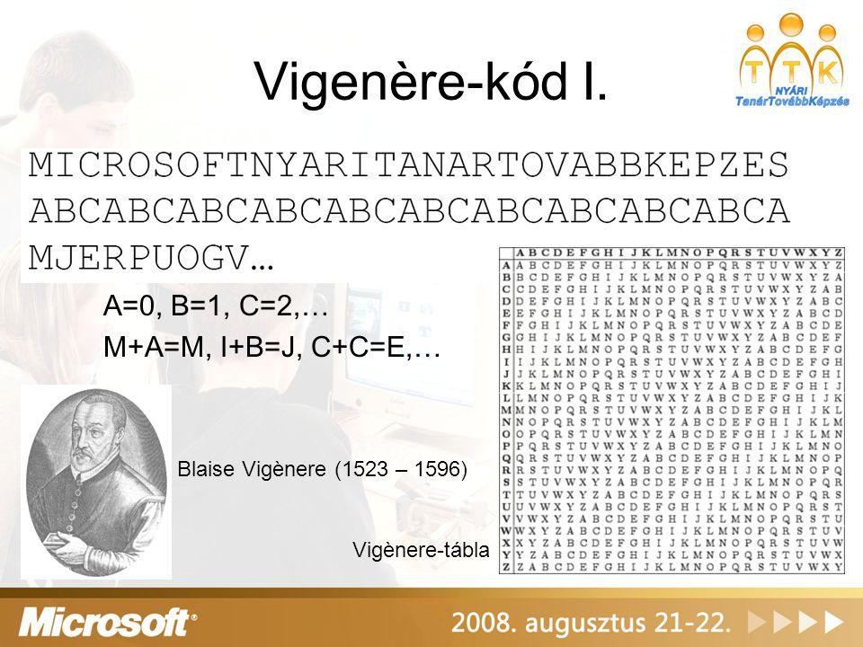 Vigenère-kód I. A=0, B=1, C=2,… M+A=M, I+B=J, C+C=E,…