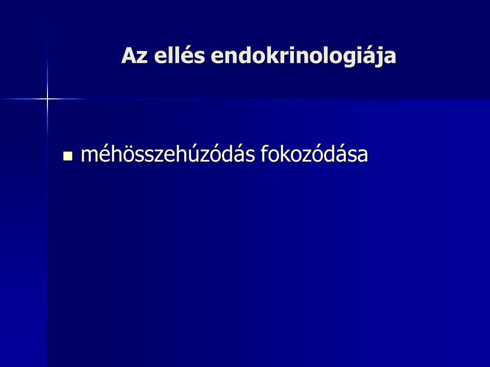 Az ellés endokrinologiája
