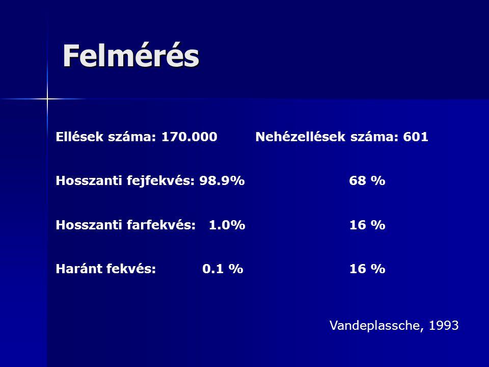 Felmérés Ellések száma: 170.000 Nehézellések száma: 601