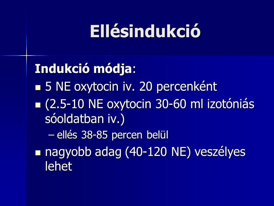 Ellésindukció Indukció módja: 5 NE oxytocin iv. 20 percenként