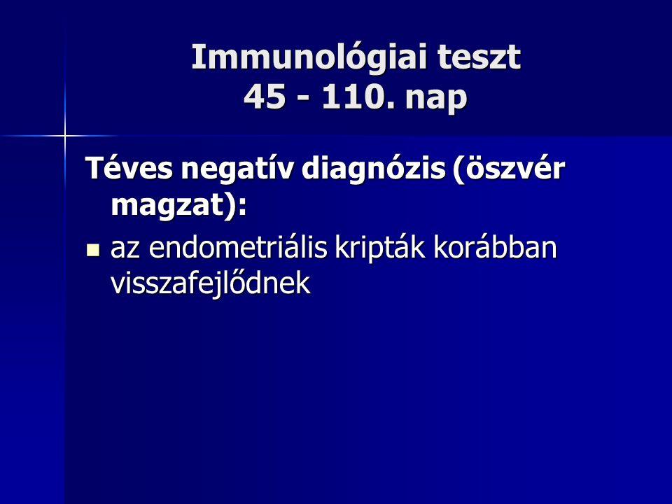 Immunológiai teszt 45 - 110. nap