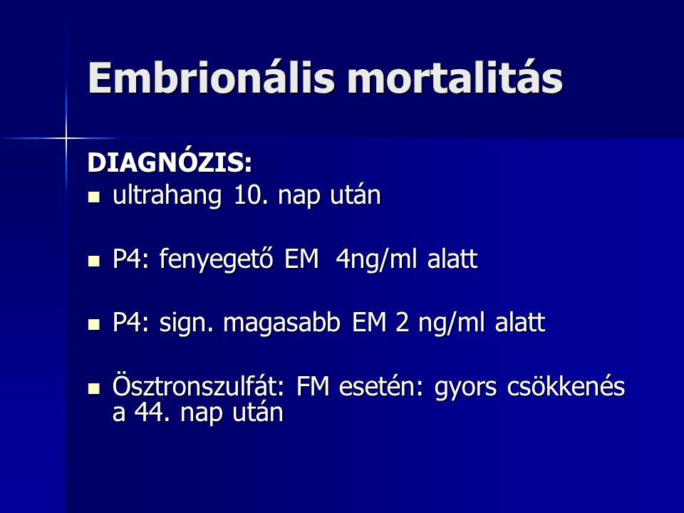 Embrionális mortalitás