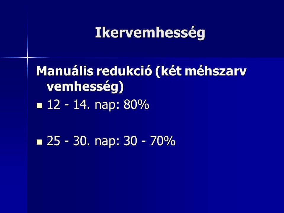 Ikervemhesség Manuális redukció (két méhszarv vemhesség)