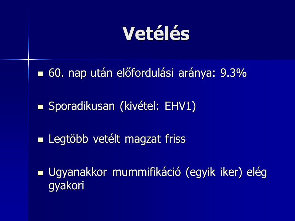 Vetélés 60. nap után előfordulási aránya: 9.3%