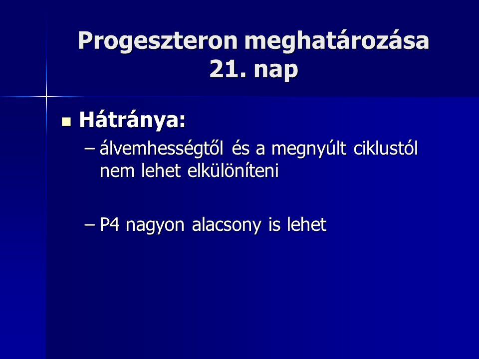 Progeszteron meghatározása 21. nap