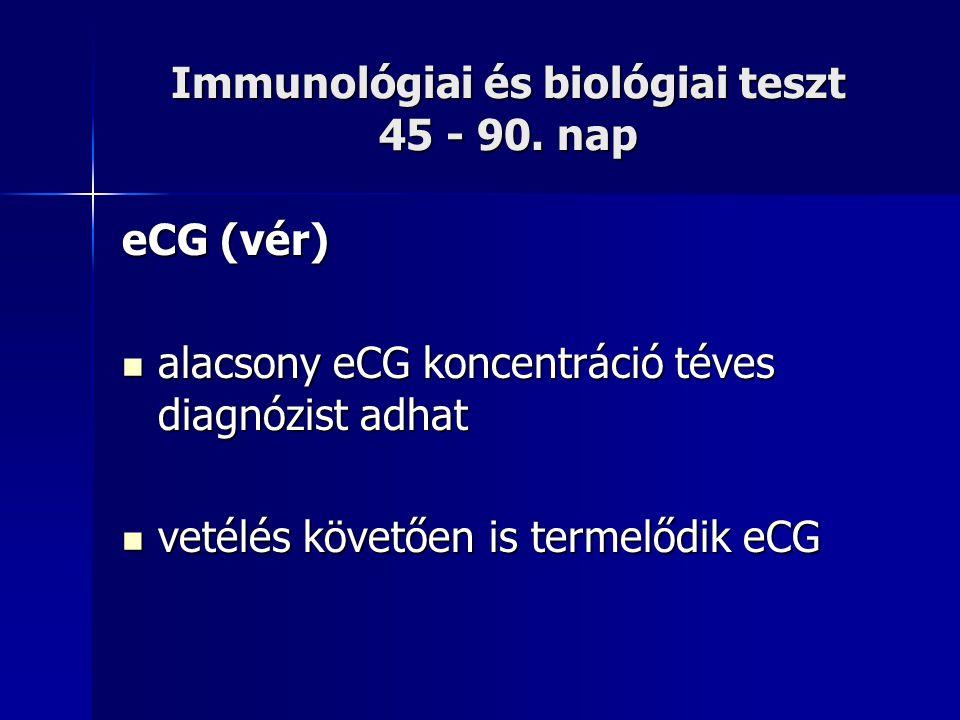 Immunológiai és biológiai teszt 45 - 90. nap